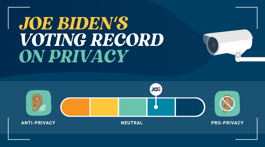 Biden voting records on prviacy issues