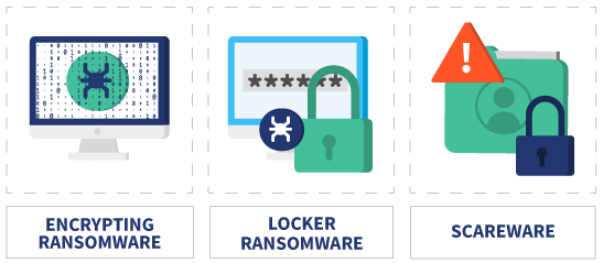 Common-Types-of-Ransomware-banner-white-background