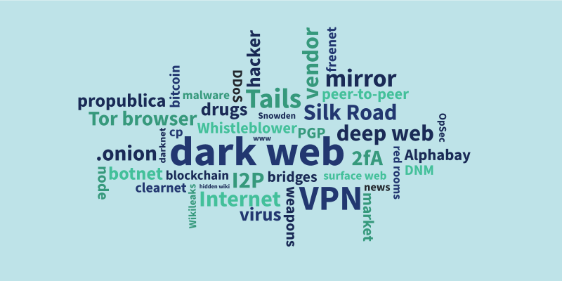 dark web dictionary