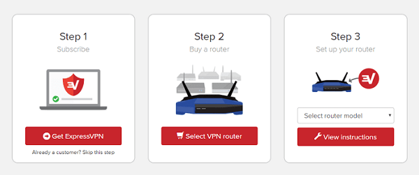 Express routers