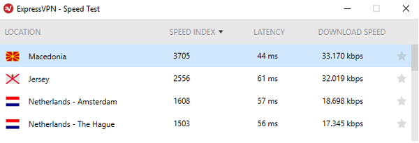 Express speedtest speedindex