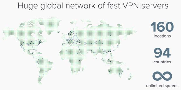ExpressVPN Server Network