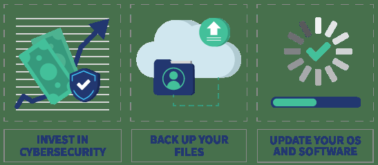 How-Can-You-Prevent-Ransomware-Attacks-banner