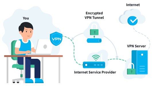 How Does a VPN Work Illustration