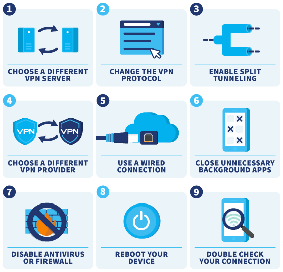 Infographic showing the various methods with which you can improve your internet connection speed using a VPN
