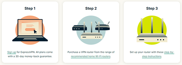 ExpressVPN Install routers