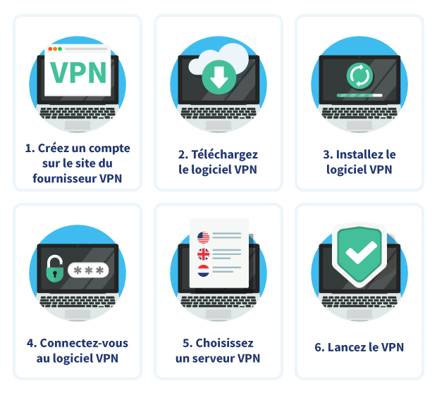 install vpn french