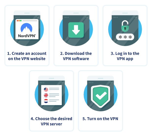 Installing NordVPN Step by Step Smartphone