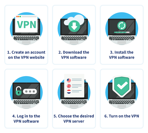 Installing VPN Step by Step Desktop