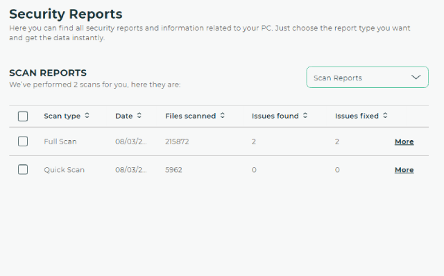 The Security reports of Intego