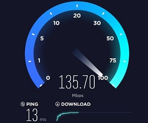 IPVanish speedtest