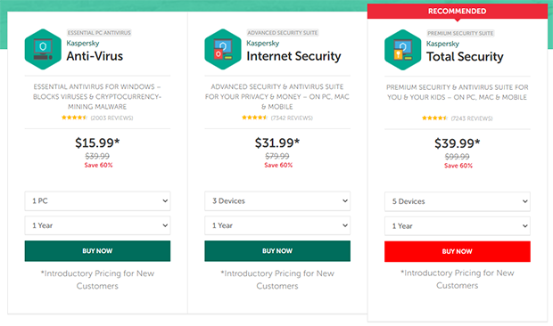 Kaspersky prices