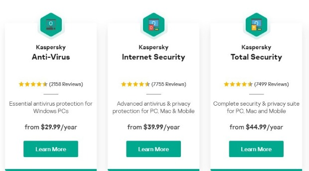 Kaspersky Antivirus packages and prices