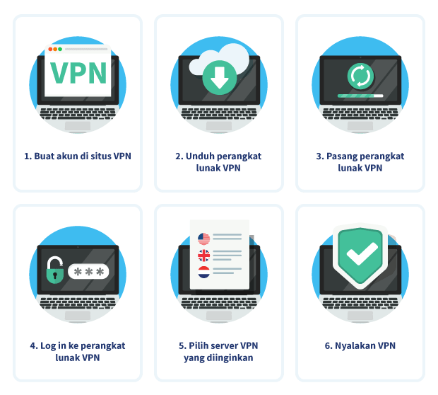 Pasang VPN Desktop Grafik