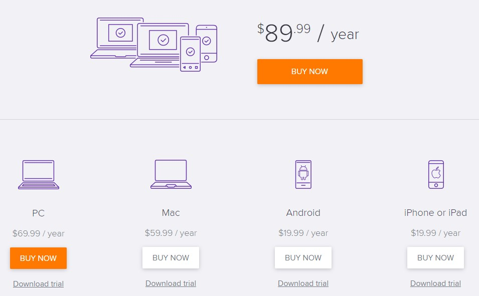 Prices subscriptions Avast SecureLine