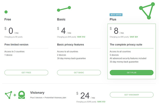 ProtonVPN Prices