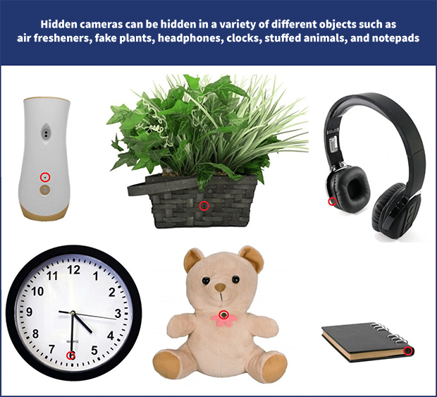 Six examples of items with hidden cameras