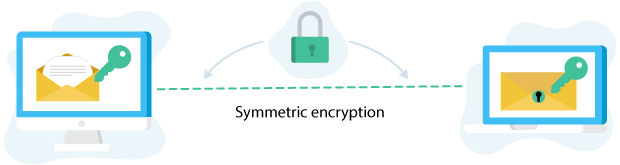 Symmetric encryption explained