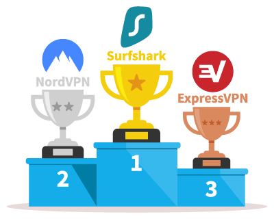 Top 3 fastest VPNs distant servers