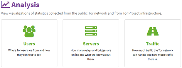 Tor Metrics screenshot