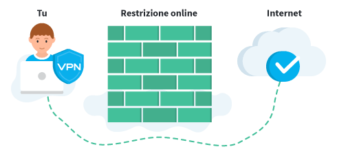 Unblocking illustration Italian