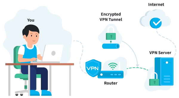 VPN Connection Router Flashed