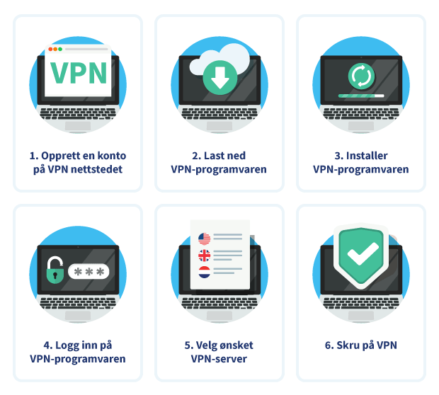 VPN Desktop Steg for Steg