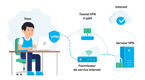 VPN illustration Francais
