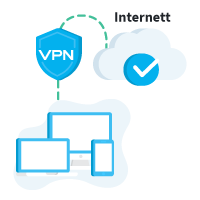 VPN Internet Norwegian