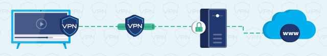 VPN on a smart TV connection infographic