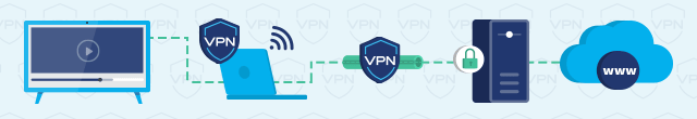 VPN on a virtual router connection infographic